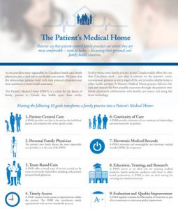 PMH One-Page Summary